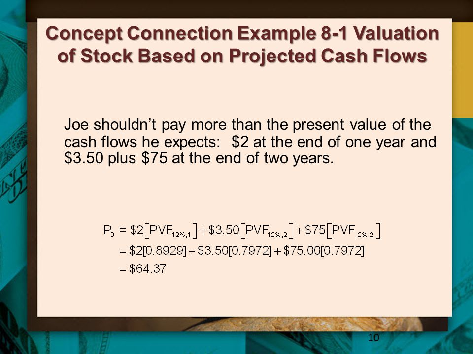 Concept Connection Example 8-1 Valuation of Stock Based on Projected Cash Flows