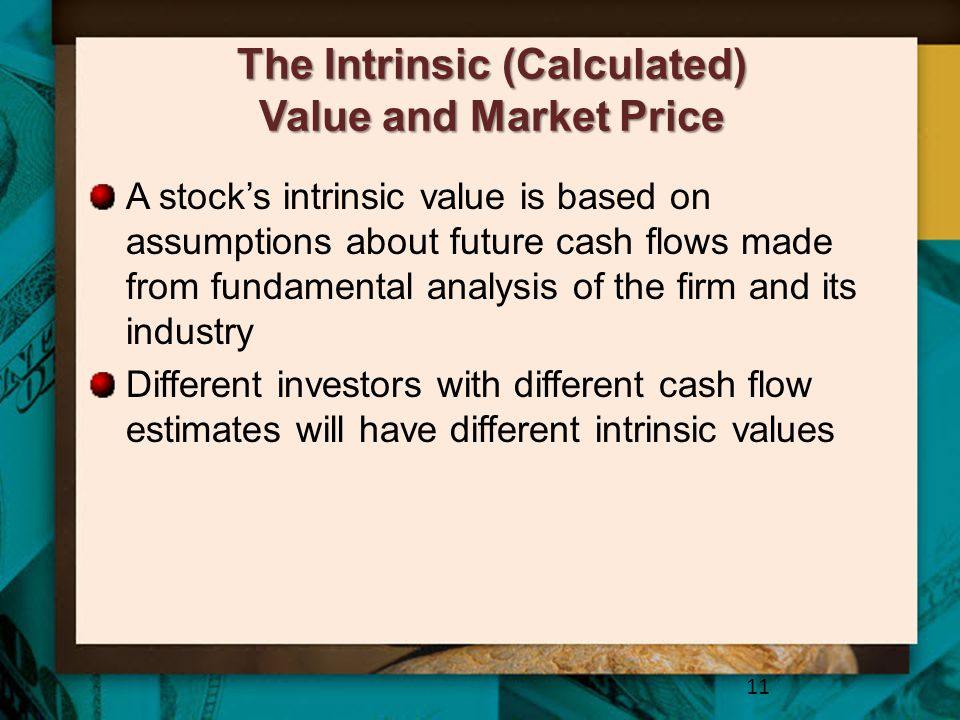 The Intrinsic (Calculated) Value and Market Price