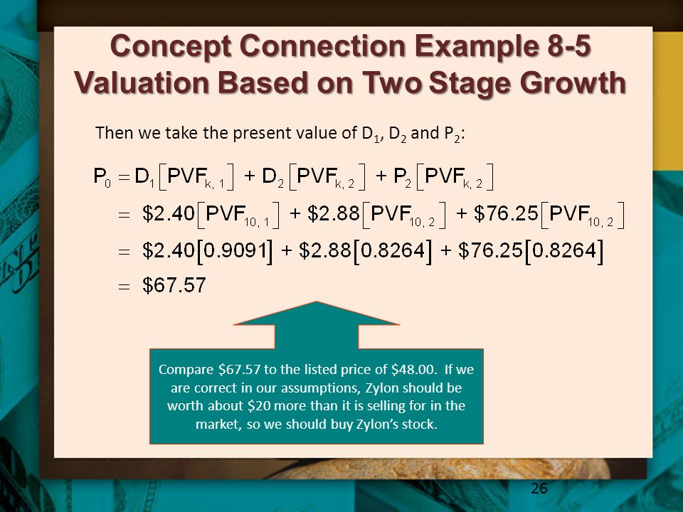 Concept Connection Example 8-5 Valuation Based on Two Stage Growth