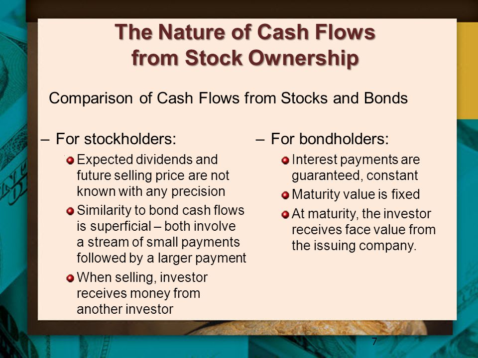 The Nature of Cash Flows from Stock Ownership