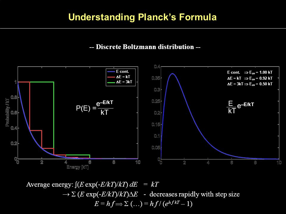 Understanding Planck's Formula -- Discrete Boltzmann distribution --