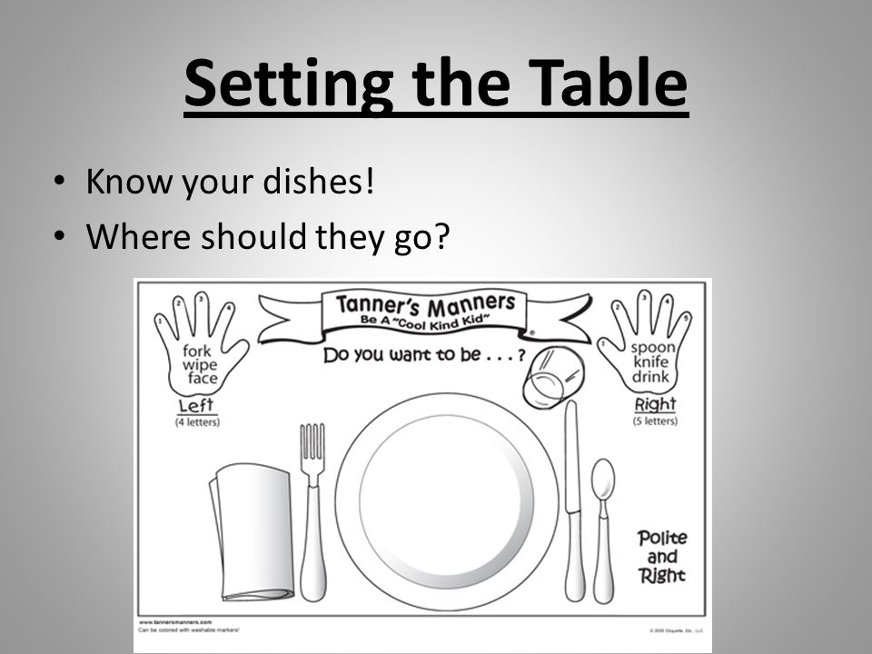 Setting the Table Know your dishes! Where should they go