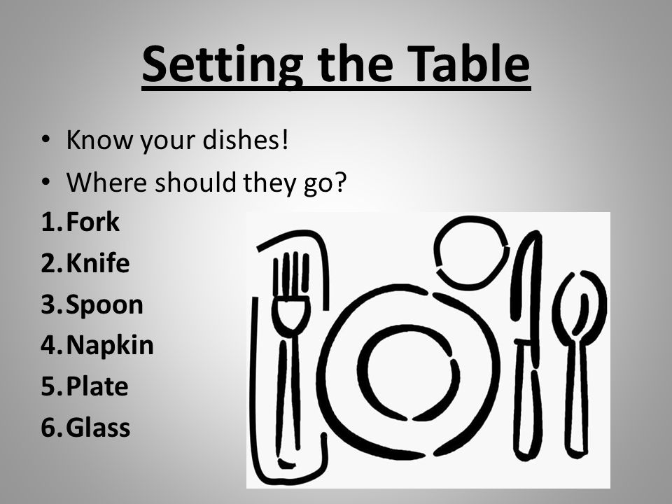 Setting the Table Know your dishes! Where should they go Fork Knife