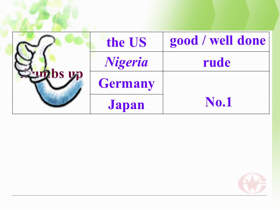 good / well done thumbs up the US Nigeria Germany Japan rude No.1