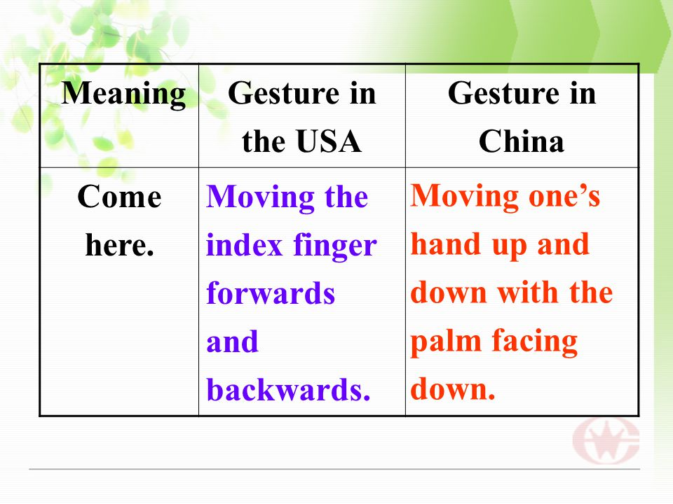Meaning Gesture in the USA. Gesture in China. Come here. Moving the index finger forwards and backwards.