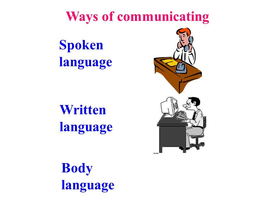 Ways of communicating Spoken language Written language Body language