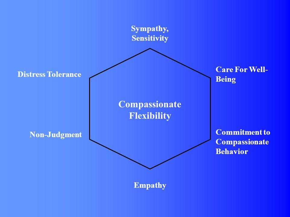CompassionateFlexibility