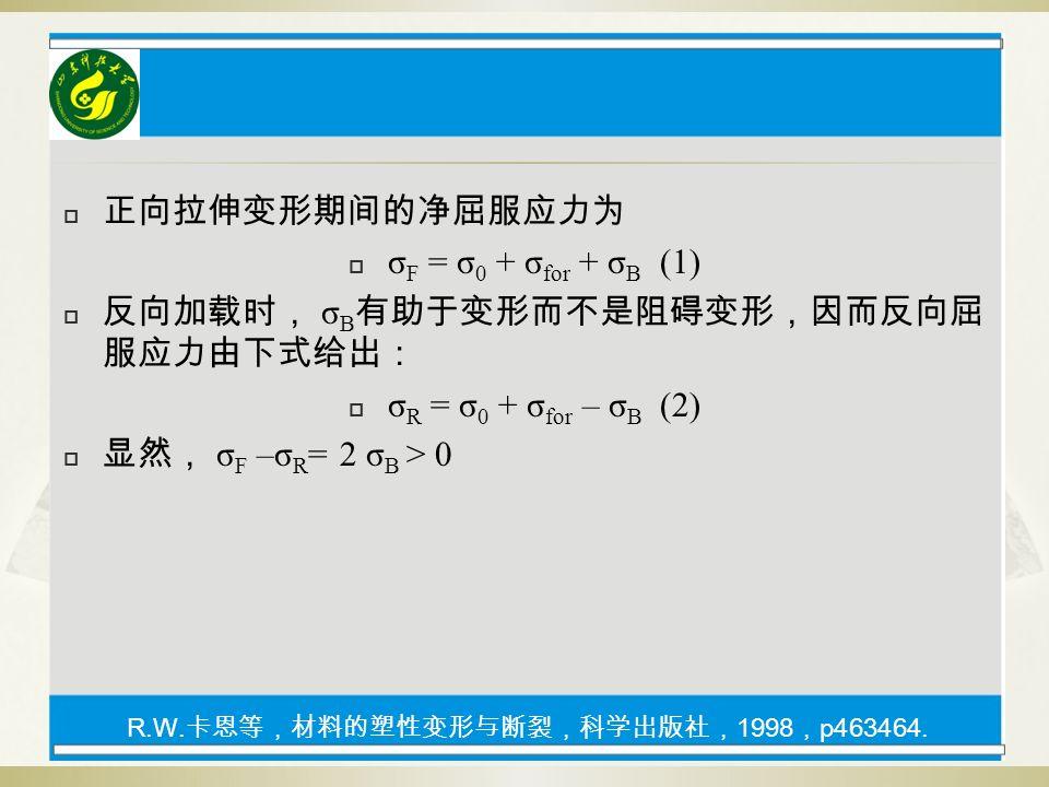 R.W.卡恩等,材料的塑性变形与断裂,科学出版社,1998,p463464.