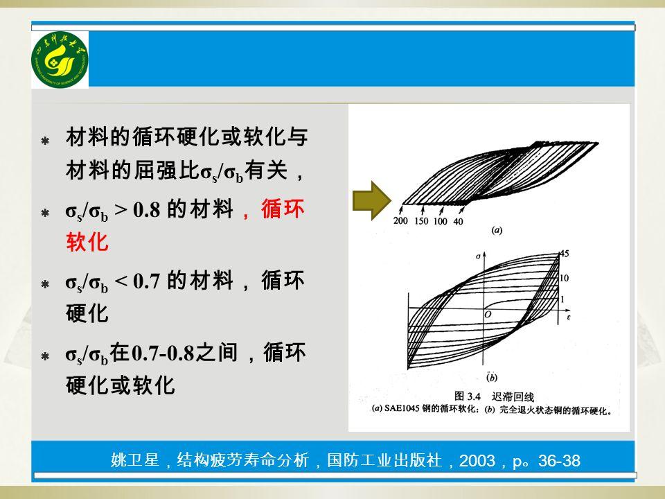 姚卫星,结构疲劳寿命分析,国防工业出版社,2003,p。36-38