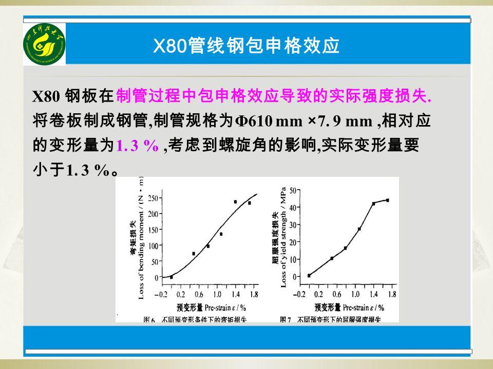 X80管线钢包申格效应 X80 钢板在制管过程中包申格效应导致的实际强度损失.将卷板制成钢管,制管规格为Φ610 mm ×7.