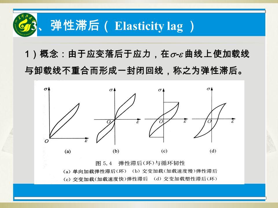 3、弹性滞后( Elasticity lag )