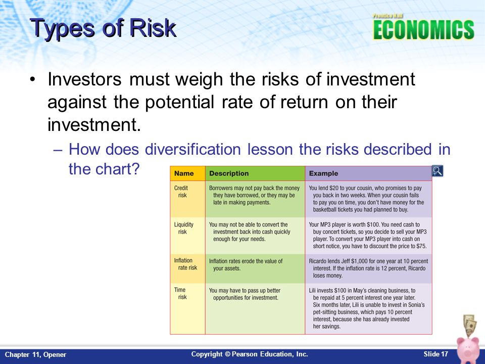 Types of Risk Investors must weigh the risks of investment against the potential rate of return on their investment.