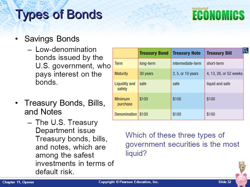 Types of Bonds Savings Bonds Treasury Bonds, Bills, and Notes