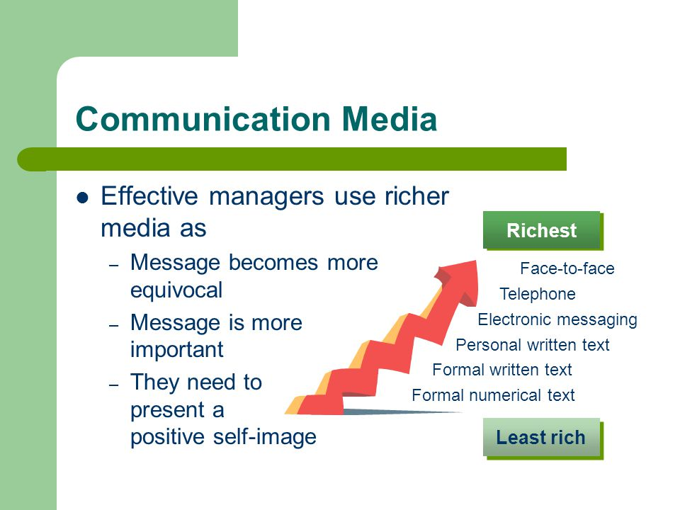 Communication Media Effective managers use richer media as