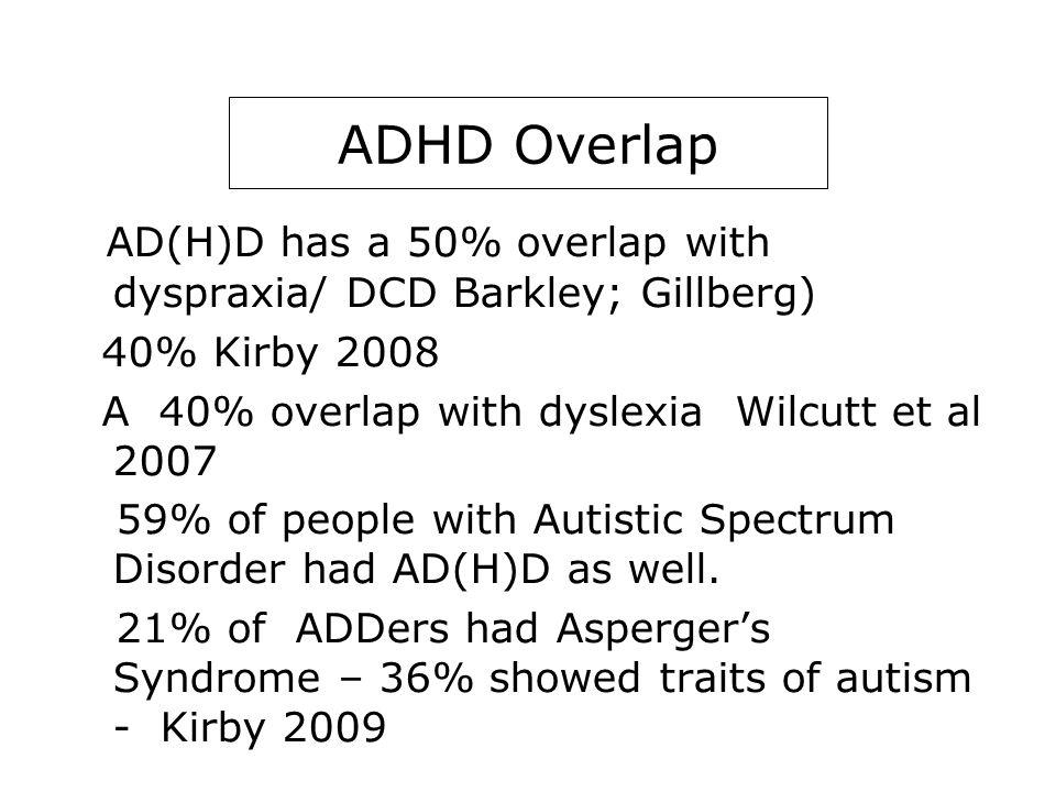 AD(H)D Overlap ADHD Overlap