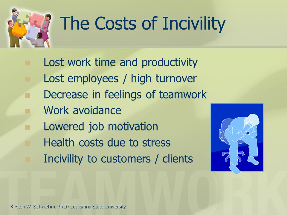 The Costs of Incivility