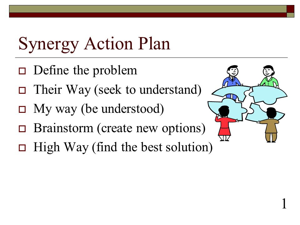 Synergy Action Plan 1 Define the problem