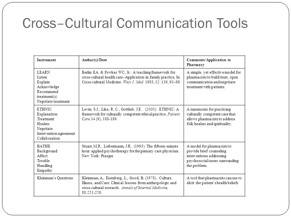 Cross–Cultural Communication Tools
