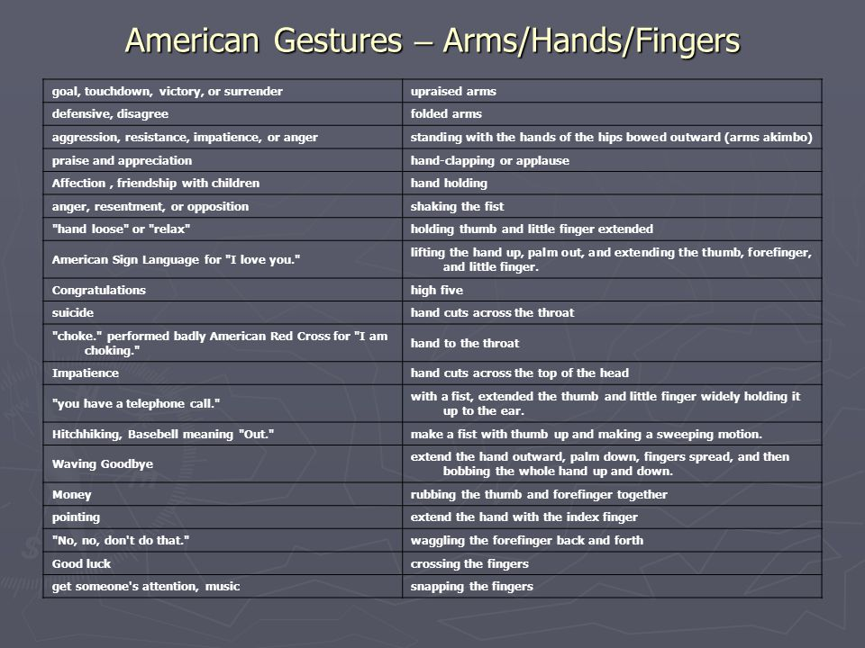 American Gestures – Arms/Hands/Fingers