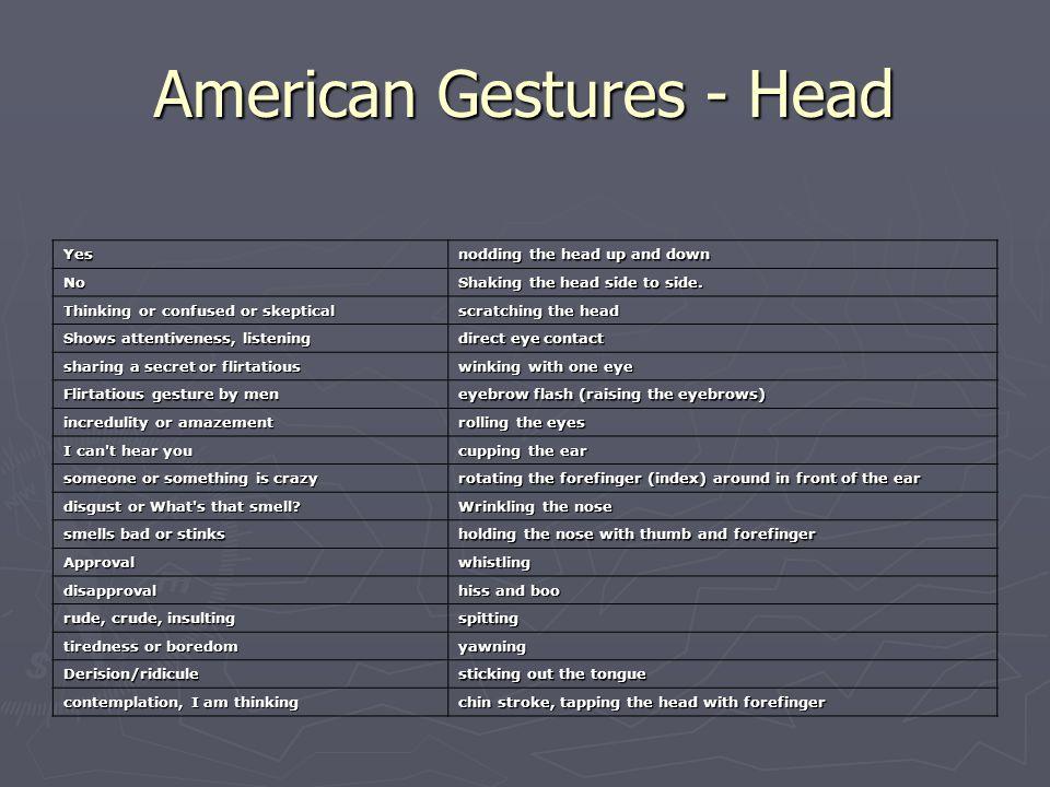 American Gestures - Head