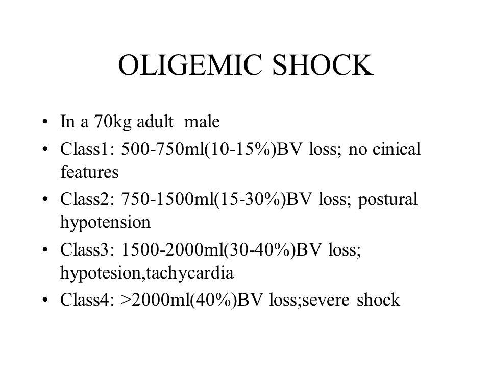 OLIGEMIC SHOCK In a 70kg adult male