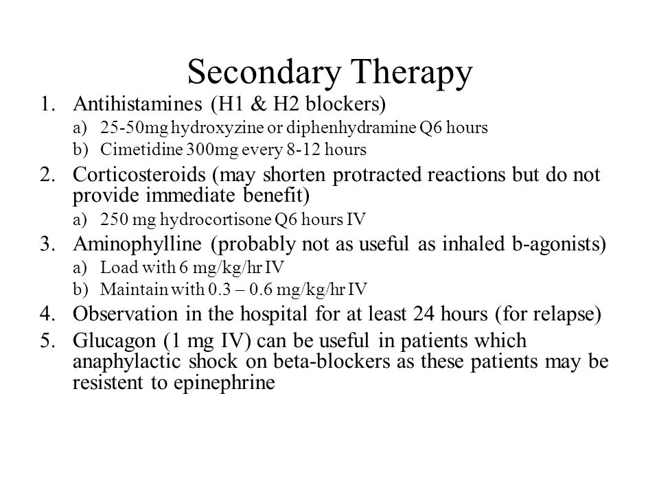 Secondary Therapy Antihistamines (H1 & H2 blockers)