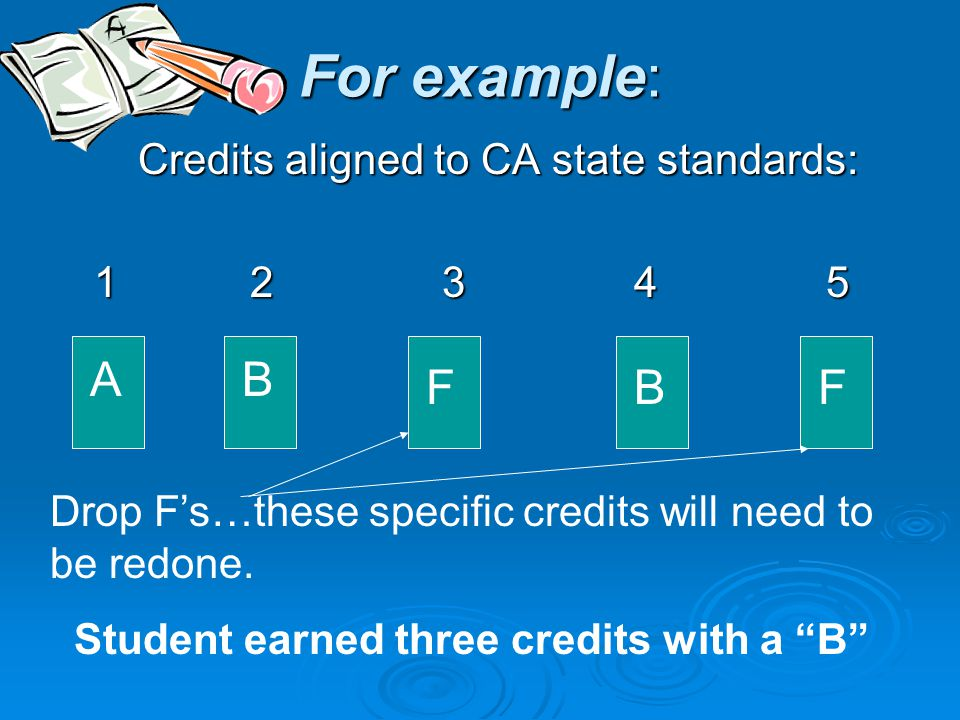 Credits aligned to CA state standards: