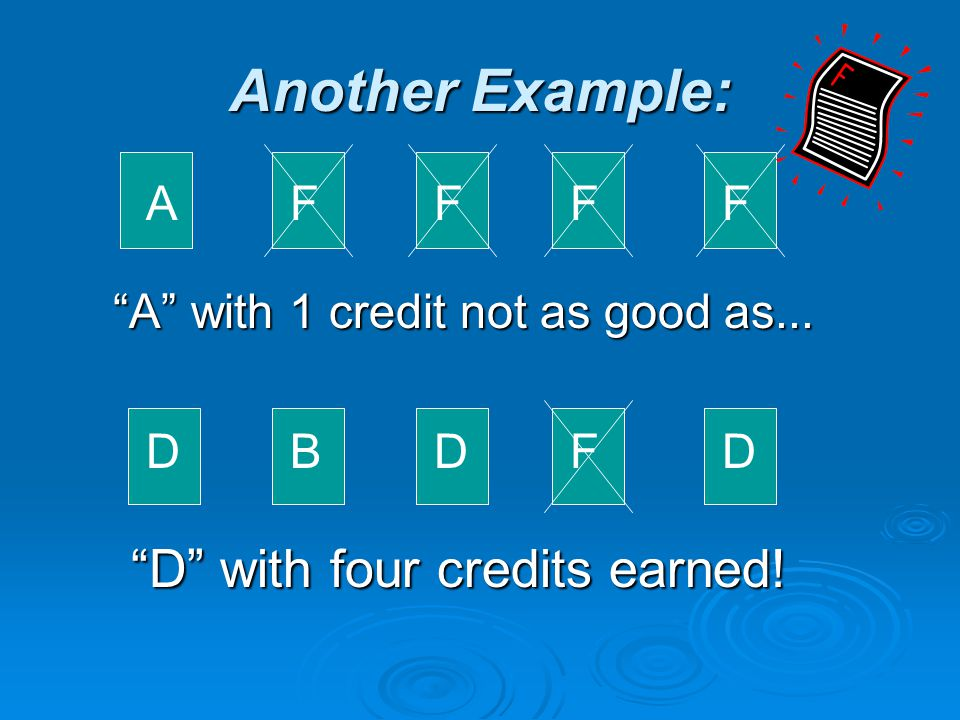 Another Example: D with four credits earned! A F F F F D B D F D