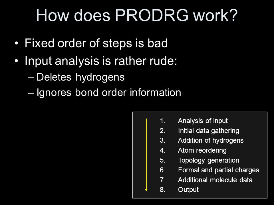 How does PRODRG work Fixed order of steps is bad