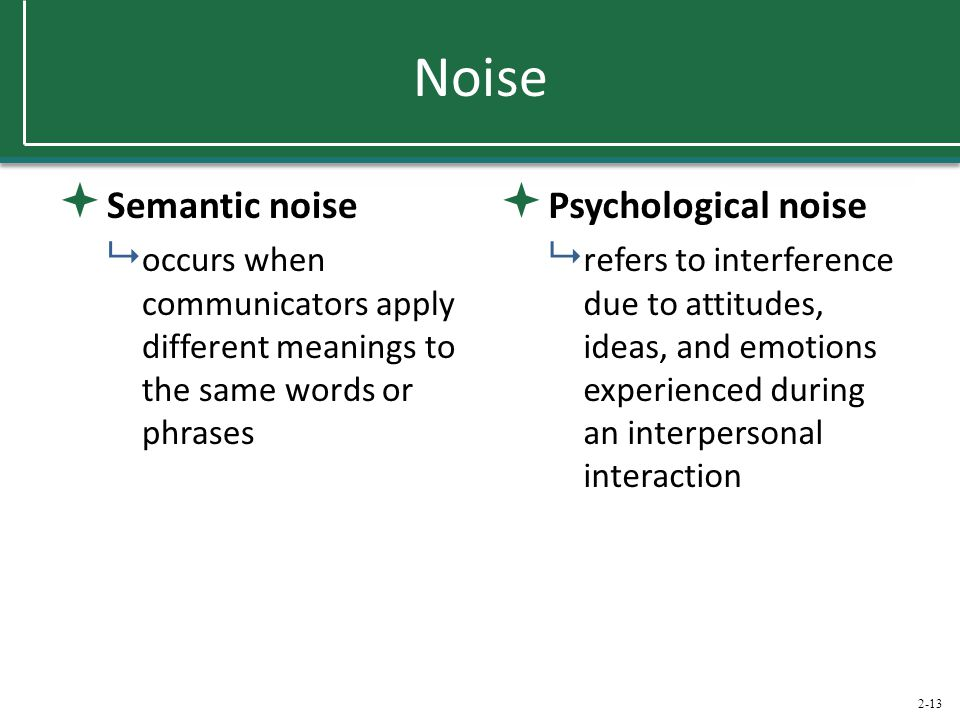 Noise Semantic noise Psychological noise