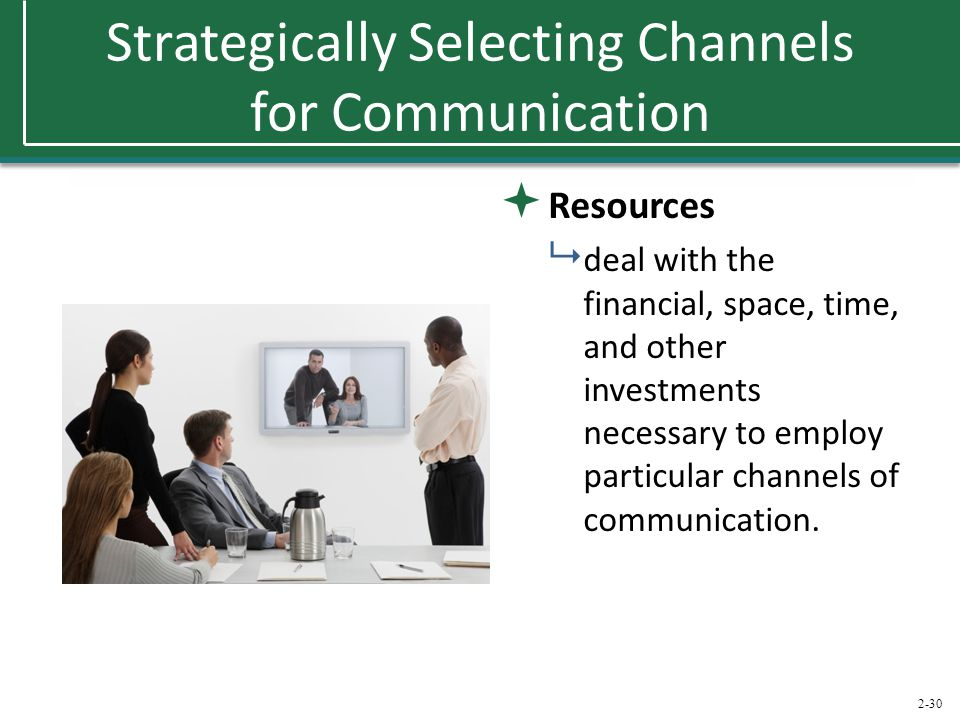 Strategically Selecting Channels for Communication