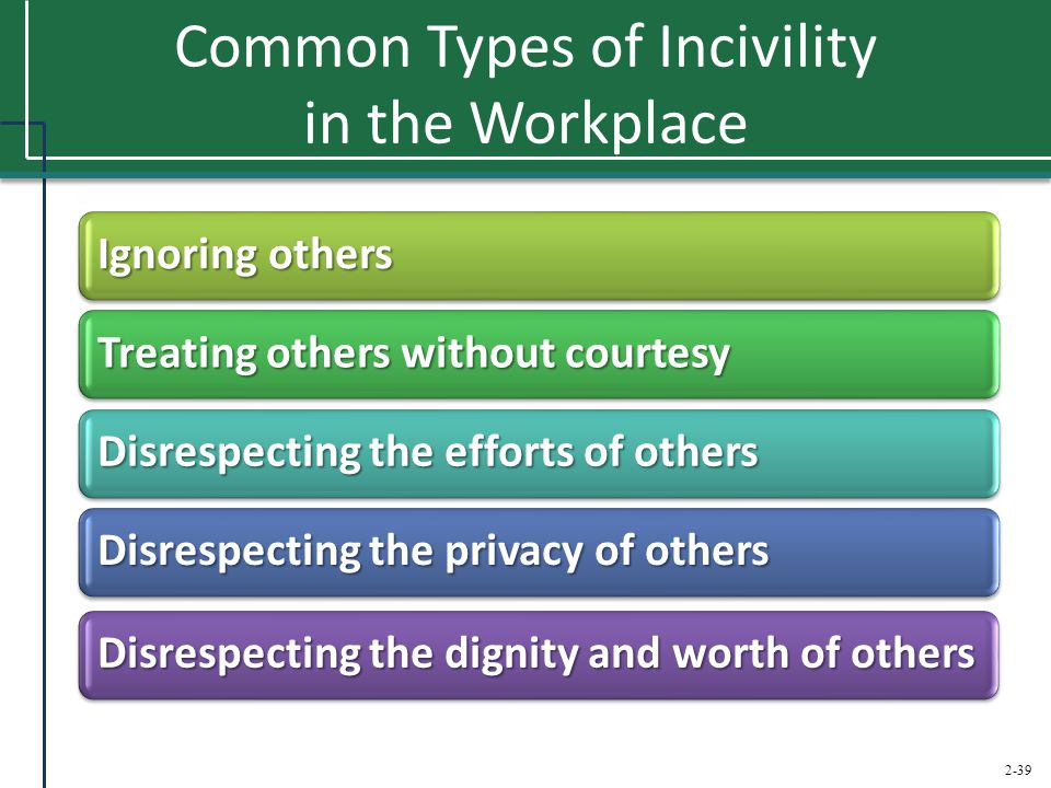 Common Types of Incivility in the Workplace