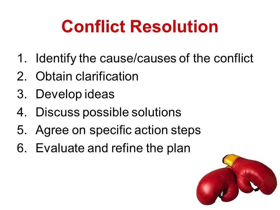 Conflict Resolution Identify the cause/causes of the conflict
