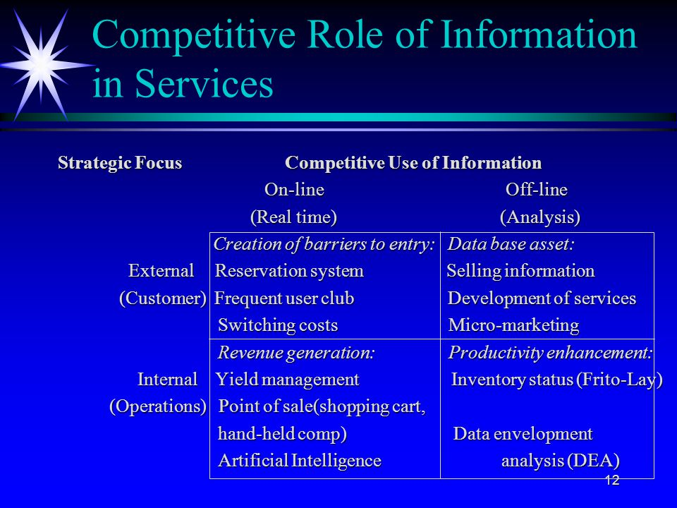 Competitive Role of Information in Services