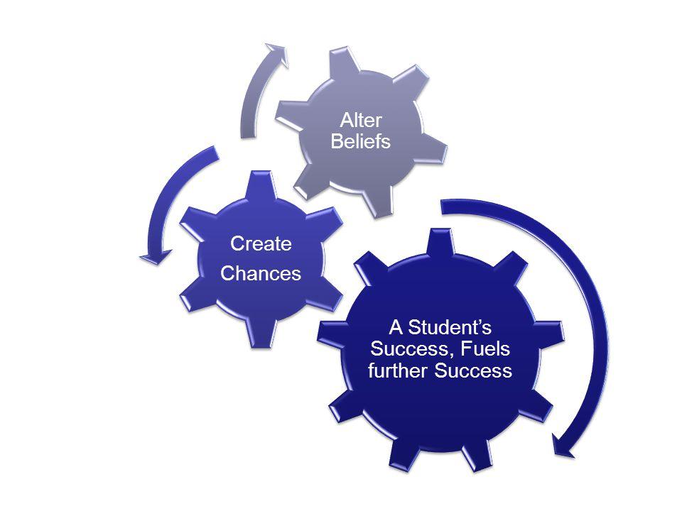 A Student's Success, Fuels further Success
