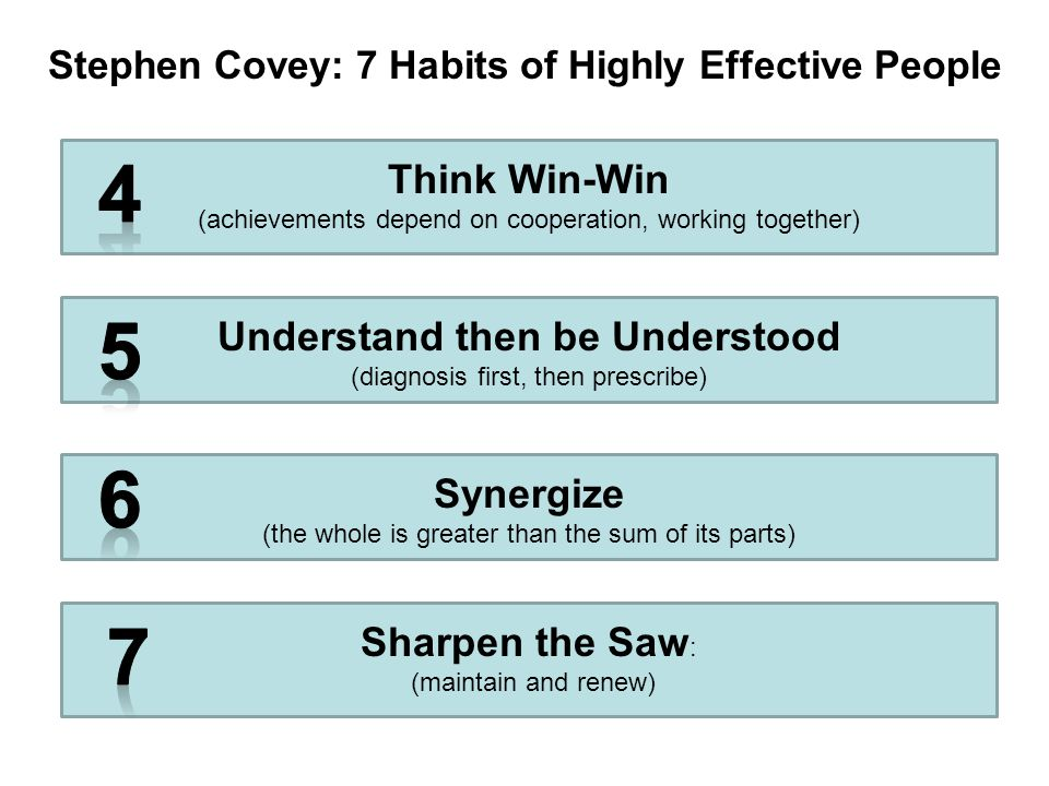4 5 6 7 Think Win-Win Understand then be Understood Synergize