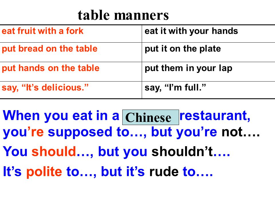 table manners eat fruit with a fork. eat it with your hands. put bread on the table. put it on the plate.