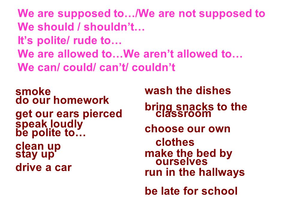 We are supposed to…/We are not supposed to We should / shouldn't… It's polite/ rude to… We are allowed to…We aren't allowed to… We can/ could/ can't/ couldn't