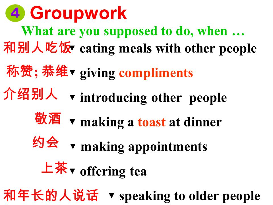 Groupwork 4 What are you supposed to do, when … 和别人吃饭 称赞; 恭维