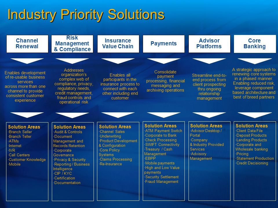 Industry Priority Solutions