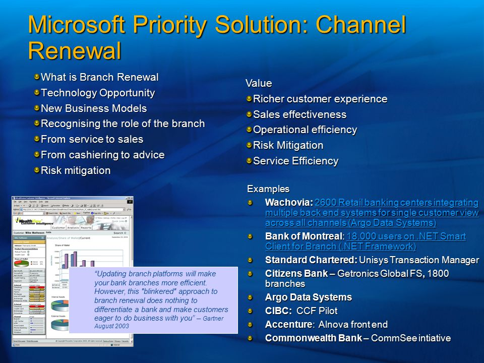 Microsoft Priority Solution: Channel Renewal