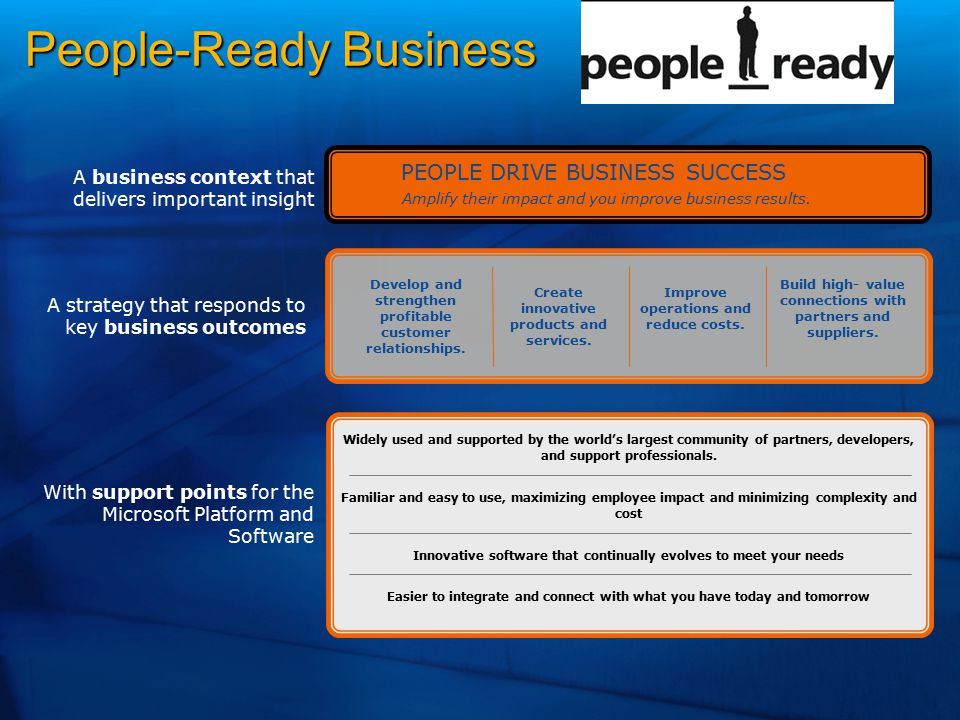 People-Ready Business