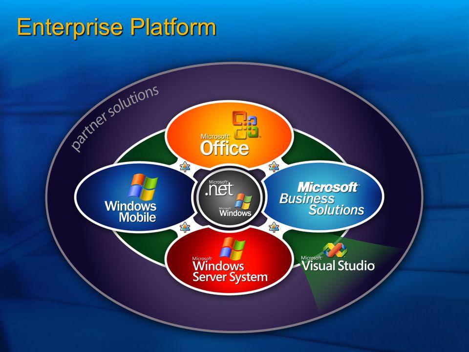 Enterprise Platform