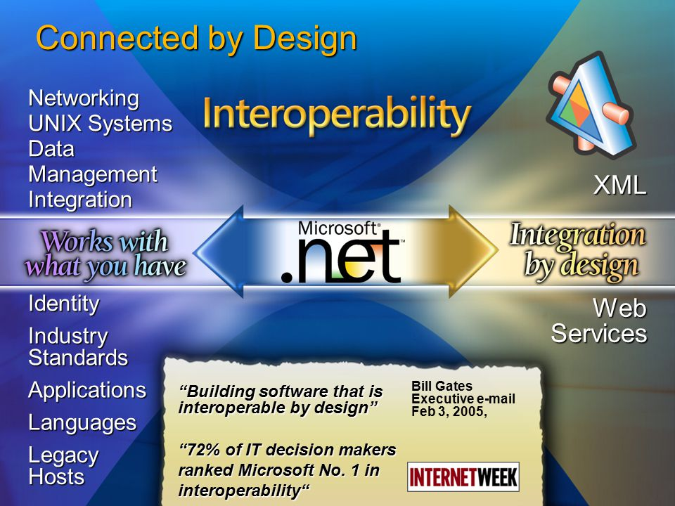 Connected by Design XML Web Services Networking UNIX Systems Data