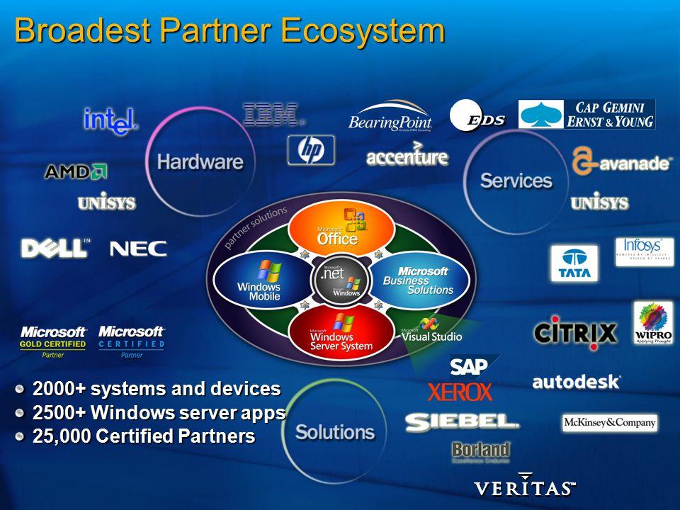 Broadest Partner Ecosystem