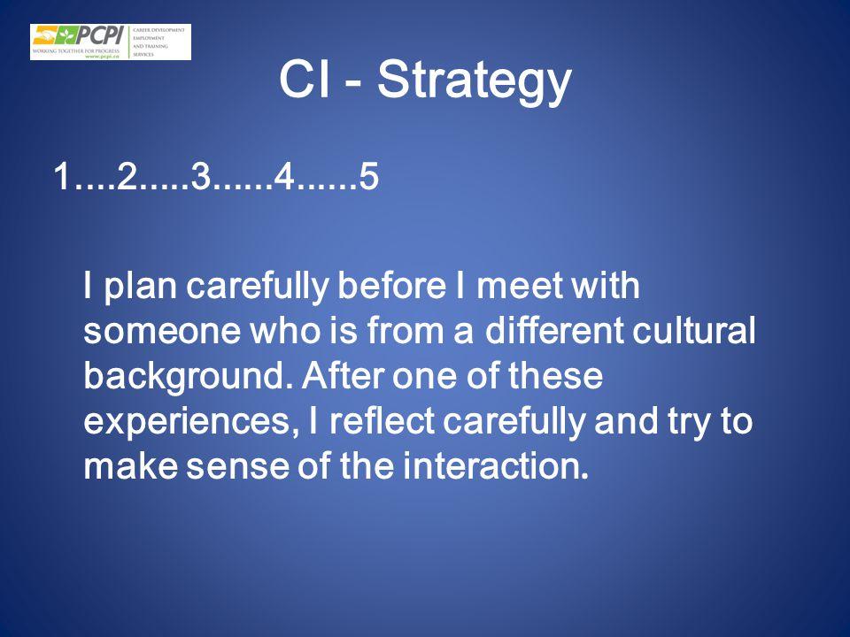 CI - Strategy