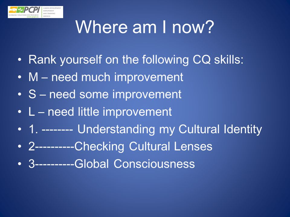 Where am I now Rank yourself on the following CQ skills:
