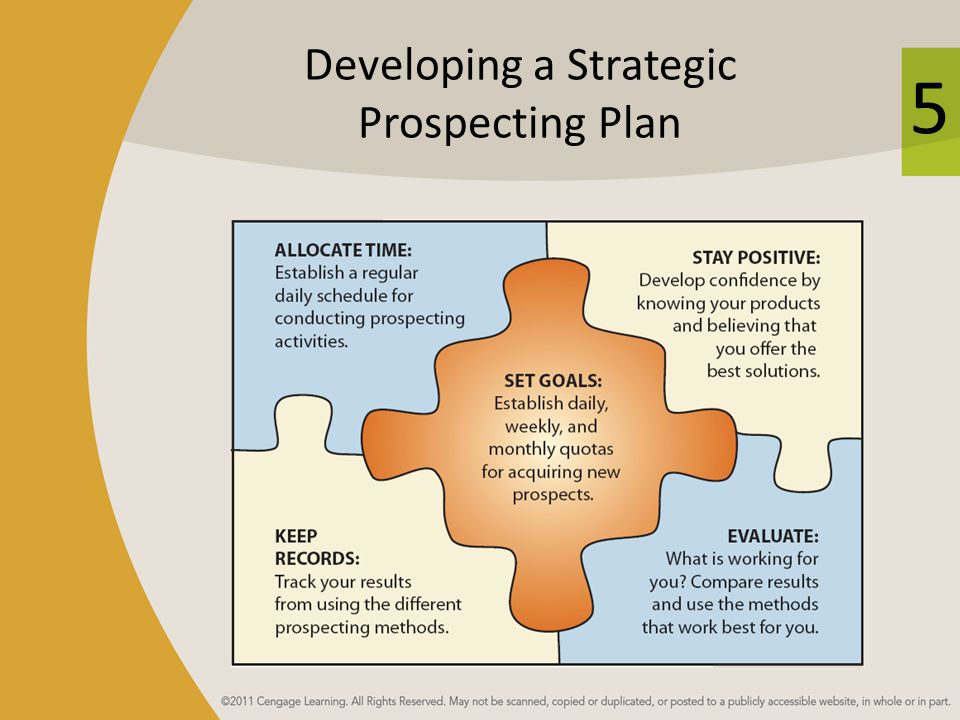 Developing a Strategic Prospecting Plan