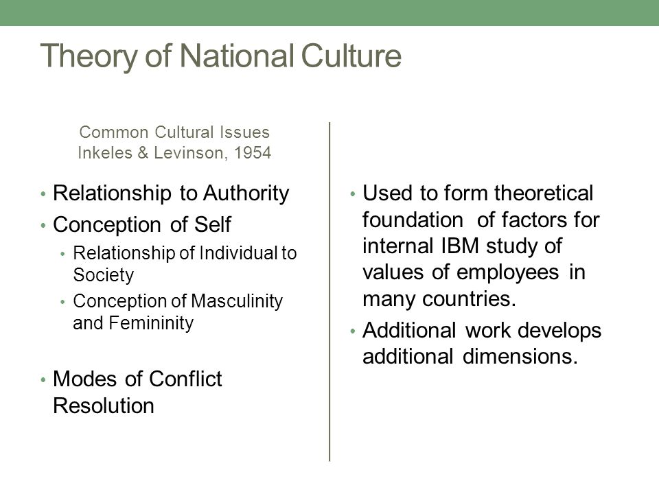 Theory of National Culture