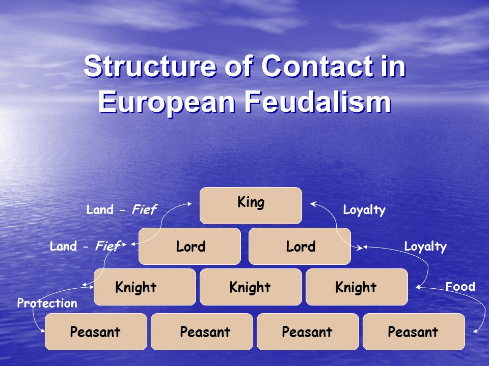 Structure of Contact in European Feudalism
